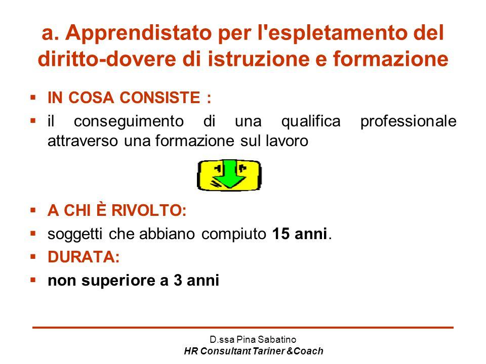 D.ssa Pina Sabatino HR Consultant Tariner &Coach a. Apprendistato per l'espletamento del diritto-dovere di istruzione e formazione  IN COSA CONSISTE