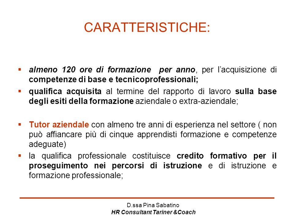 D.ssa Pina Sabatino HR Consultant Tariner &Coach CARATTERISTICHE:  almeno 120 ore di formazione per anno, per l'acquisizione di competenze di base e