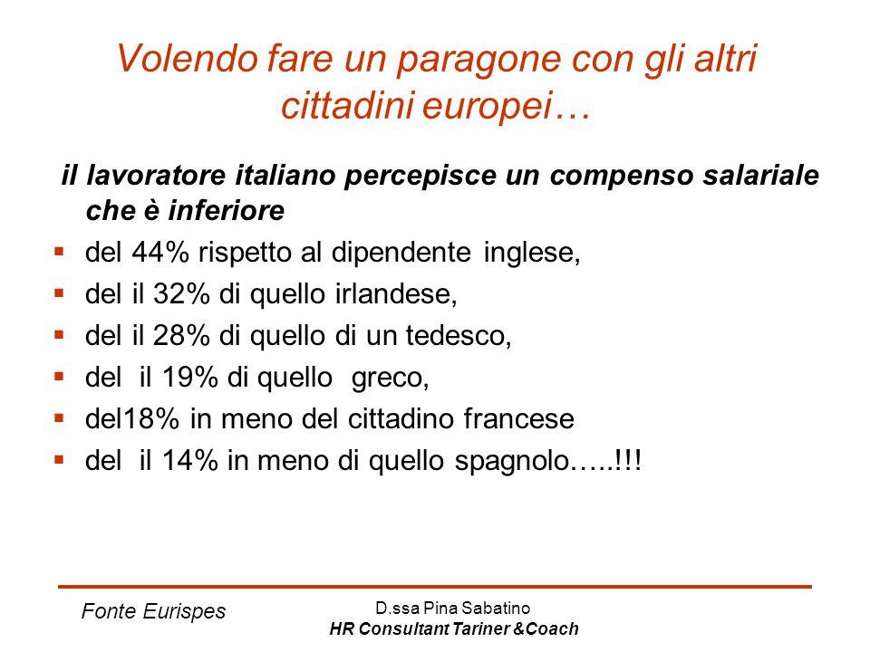 D.ssa Pina Sabatino HR Consultant Tariner &Coach Volendo fare un paragone con gli altri cittadini europei… il lavoratore italiano percepisce un compen