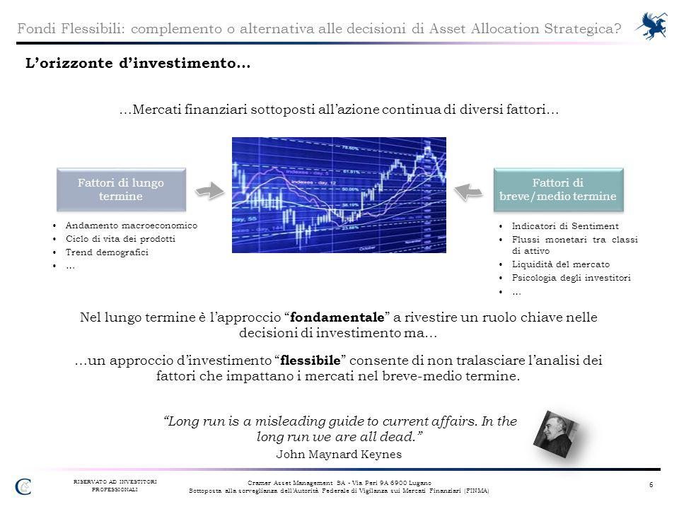 Cramer Asset Management SA - Via Peri 9A 6900 Lugano Sottoposta alla sorveglianza dell'Autorità Federale di Vigilanza sui Mercati Finanziari (FINMA) RISERVATO AD INVESTITORI PROFESSIONALI 6 L'orizzonte d'investimento… Long run is a misleading guide to current affairs.