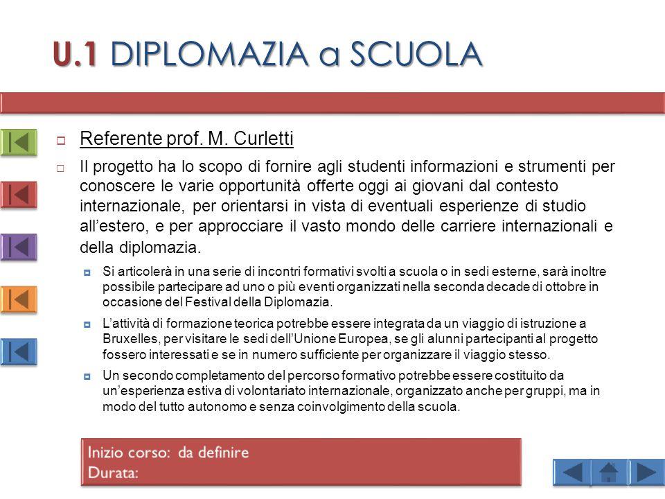 U.1 DIPLOMAZIA a SCUOLA  Referente prof.M.