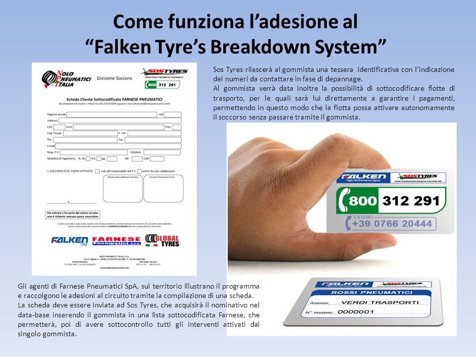 """Cos'e' il """"Falken Tyre's Breakdown System""""? Farnese Pneumatici SpA, azienda distributrice del marchio Falken, in collaborazione con Sos Tyres garantis"""