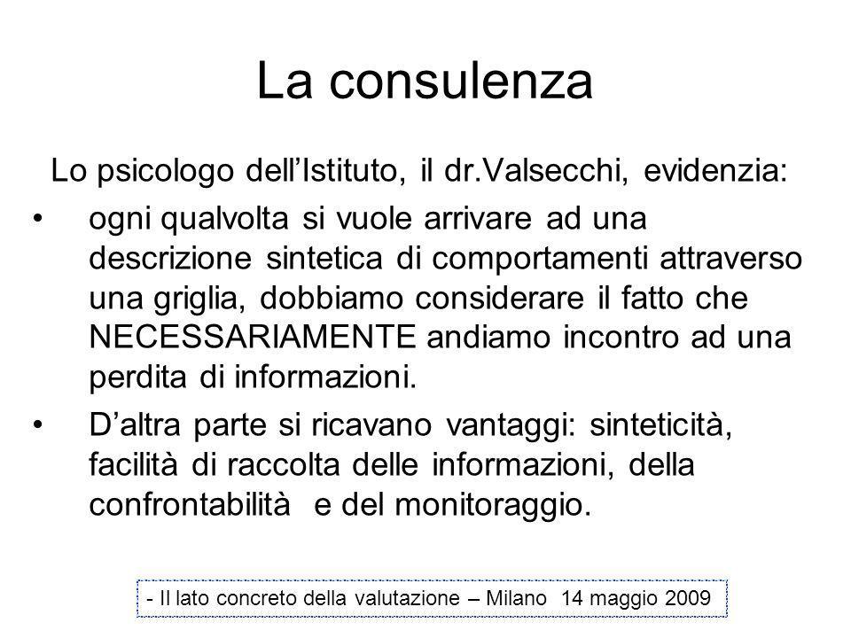 La consulenza Lo psicologo dell'Istituto, il dr.Valsecchi, evidenzia: ogni qualvolta si vuole arrivare ad una descrizione sintetica di comportamenti a