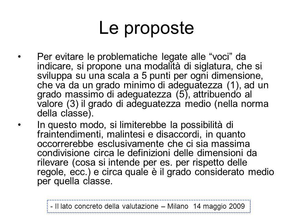 """Le proposte Per evitare le problematiche legate alle """"voci"""" da indicare, si propone una modalità di siglatura, che si sviluppa su una scala a 5 punti"""