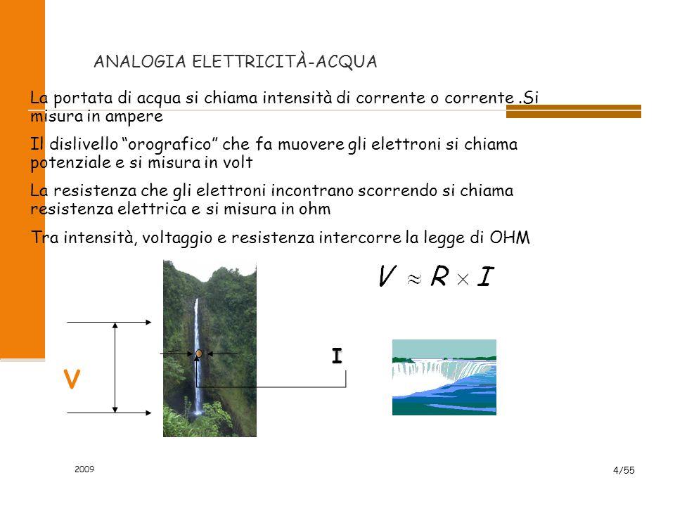 ANALOGIA ELETTRICITÀ-ACQUA 2009 3/55 La corrente elettrica è un flusso di particelle elettriche, elettroni, che scorre in un conduttore elettrico come
