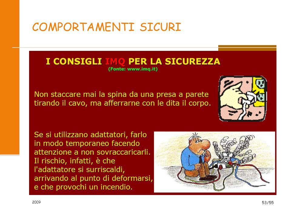 2009 52/55 PERICOLO