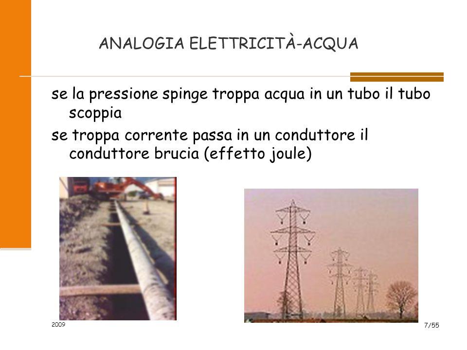 ANALOGIA ELETTRICITÀ-ACQUA l'acqua non passa in tutti i luoghi (terreno roccioso) la corrente elettrica passa facilmente in alcuni corpi chiamati cond