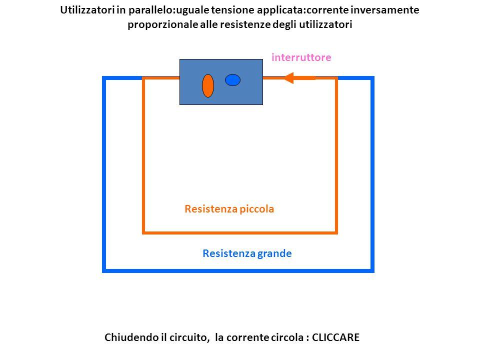 batteria interruttore Chiudendo il circuito, la corrente circola : CLICCARE Utilizzatori in parallelo:uguale tensione applicata:corrente inversamente