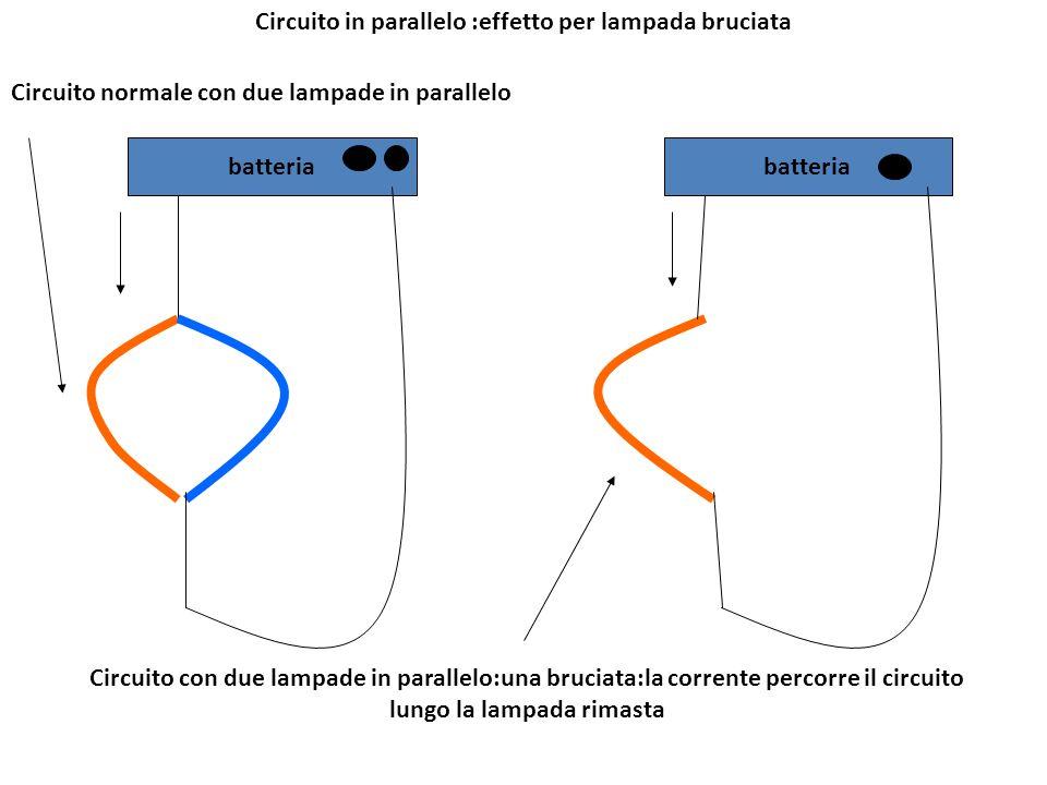 Circuito in parallelo :effetto per lampada bruciata batteria Circuito normale con due lampade in parallelo Circuito con due lampade in parallelo:una b