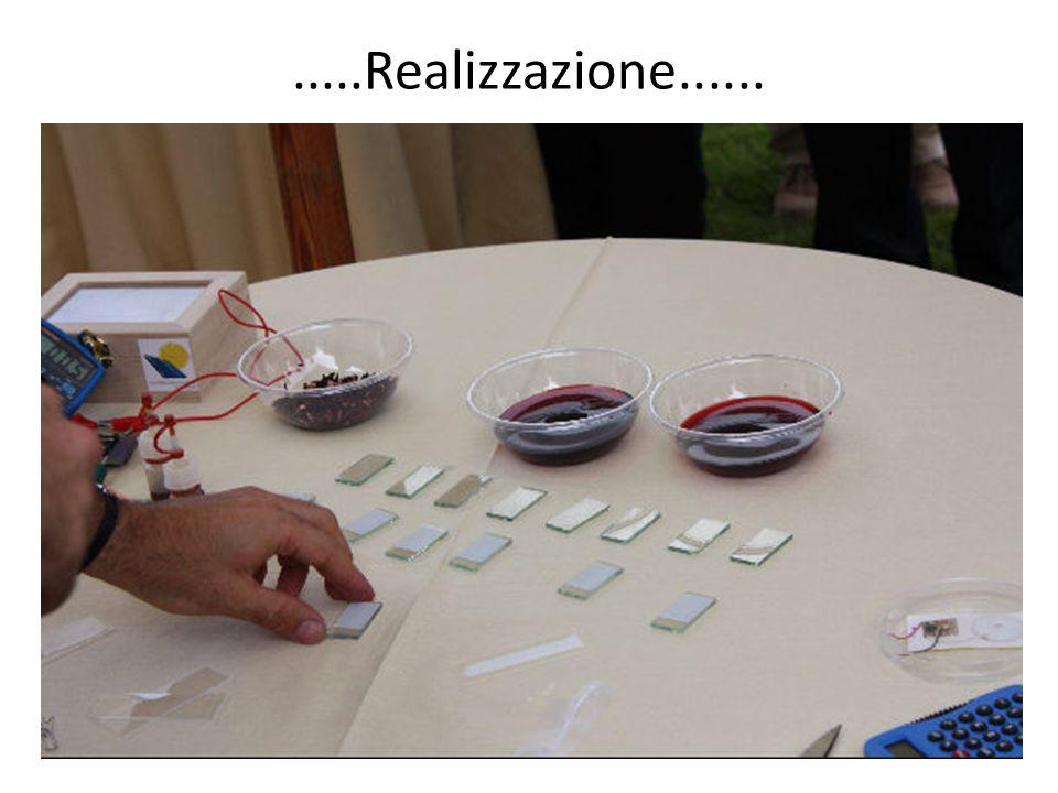 .....Realizzazione......