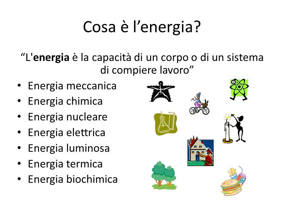 """Cosa è l'energia? """"L'energia è la capacità di un corpo o di un sistema di compiere lavoro"""" Energia meccanica Energia chimica Energia nucleare Energia"""
