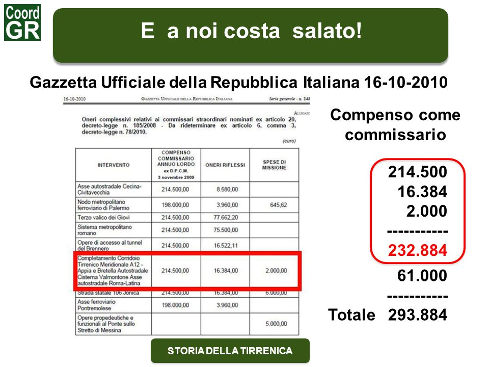 STORIA DELLA TIRRENICA E a noi costa salato! 214.500 16.384 2.000 ----------- 232.884 Gazzetta Ufficiale della Repubblica Italiana 16-10-2010 Compenso