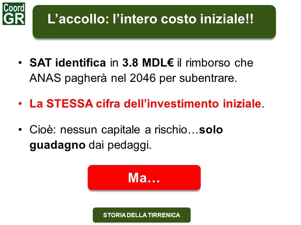 STORIA DELLA TIRRENICA SAT identifica in 3.8 MDL€ il rimborso che ANAS pagherà nel 2046 per subentrare. La STESSA cifra dell'investimento iniziale. Ci