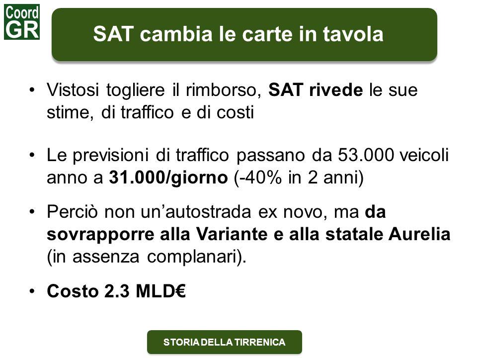 STORIA DELLA TIRRENICA Vistosi togliere il rimborso, SAT rivede le sue stime, di traffico e di costi Le previsioni di traffico passano da 53.000 veico