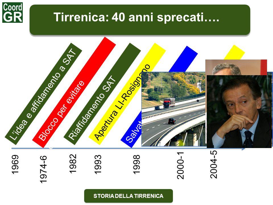 1969 L'idea e affidamento a SAT Blocco per evitare bancarotta Riaffidamento SATApertura LI-Rosignano Salvataggio 172 MDL Progetto ANAS/Amato 1974-6 1982 19931998 2000-1 2004-5 Tirrenica: 40 anni sprecati….
