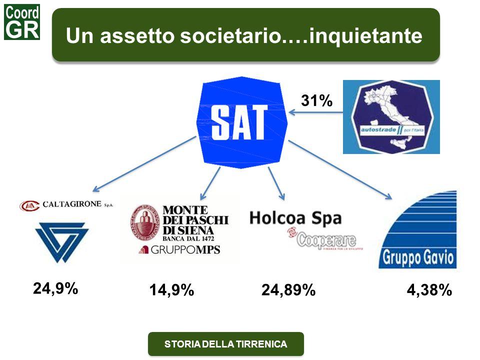 STORIA DELLA TIRRENICA Un assetto societario.…inquietante 31% 4,38%24,89%14,9% 24,9%