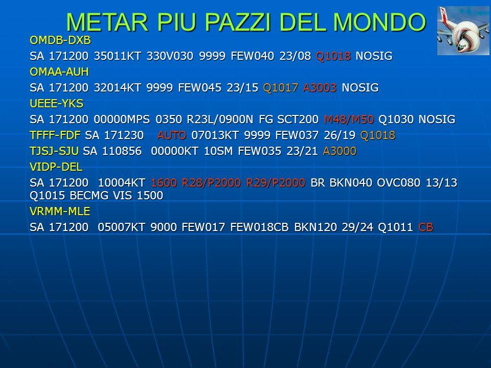 METAR PIU PAZZI DEL MONDO OMDB-DXB SA 171200 35011KT 330V030 9999 FEW040 23/08 Q1018 NOSIG OMAA-AUH SA 171200 32014KT 9999 FEW045 23/15 Q1017 A3003 NOSIG UEEE-YKS SA 171200 00000MPS 0350 R23L/0900N FG SCT200 M48/M50 Q1030 NOSIG TFFF-FDF SA 171230 AUTO 07013KT 9999 FEW037 26/19 Q1018 TJSJ-SJU SA 110856 00000KT 10SM FEW035 23/21 A3000 VIDP-DEL SA 171200 10004KT 1600 R28/P2000 R29/P2000 BR BKN040 OVC080 13/13 Q1015 BECMG VIS 1500 VRMM-MLE SA 171200 05007KT 9000 FEW017 FEW018CB BKN120 29/24 Q1011 CB