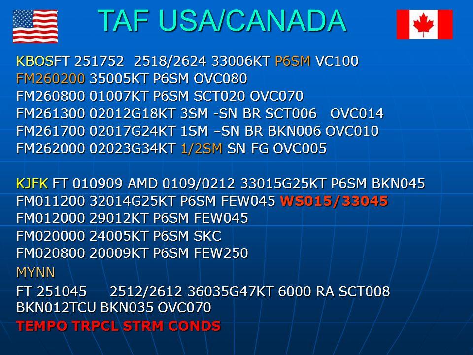 TAF USA/CANADA KBOSFT 251752 2518/2624 33006KT P6SM VC100 FM260200 35005KT P6SM OVC080 FM260800 01007KT P6SM SCT020 OVC070 FM261300 02012G18KT 3SM -SN BR SCT006 OVC014 FM261700 02017G24KT 1SM –SN BR BKN006 OVC010 FM262000 02023G34KT 1/2SM SN FG OVC005 KJFK FT 010909 AMD 0109/0212 33015G25KT P6SM BKN045 FM011200 32014G25KT P6SM FEW045 WS015/33045 FM012000 29012KT P6SM FEW045 FM020000 24005KT P6SM SKC FM020800 20009KT P6SM FEW250 MYNN FT 251045 2512/2612 36035G47KT 6000 RA SCT008 BKN012TCU BKN035 OVC070 TEMPO TRPCL STRM CONDS
