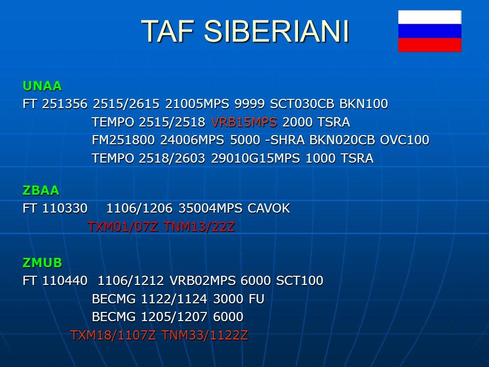 TAF SIBERIANI UNAA FT 251356 2515/2615 21005MPS 9999 SCT030CB BKN100 TEMPO 2515/2518 VRB15MPS 2000 TSRA TEMPO 2515/2518 VRB15MPS 2000 TSRA FM251800 24006MPS 5000 -SHRA BKN020CB OVC100 FM251800 24006MPS 5000 -SHRA BKN020CB OVC100 TEMPO 2518/2603 29010G15MPS 1000 TSRA TEMPO 2518/2603 29010G15MPS 1000 TSRAZBAA FT 110330 1106/1206 35004MPS CAVOK TXM01/07Z TNM13/22Z TXM01/07Z TNM13/22ZZMUB FT 110440 1106/1212 VRB02MPS 6000 SCT100 BECMG 1122/1124 3000 FU BECMG 1122/1124 3000 FU BECMG 1205/1207 6000 BECMG 1205/1207 6000 TXM18/1107Z TNM33/1122Z TXM18/1107Z TNM33/1122Z