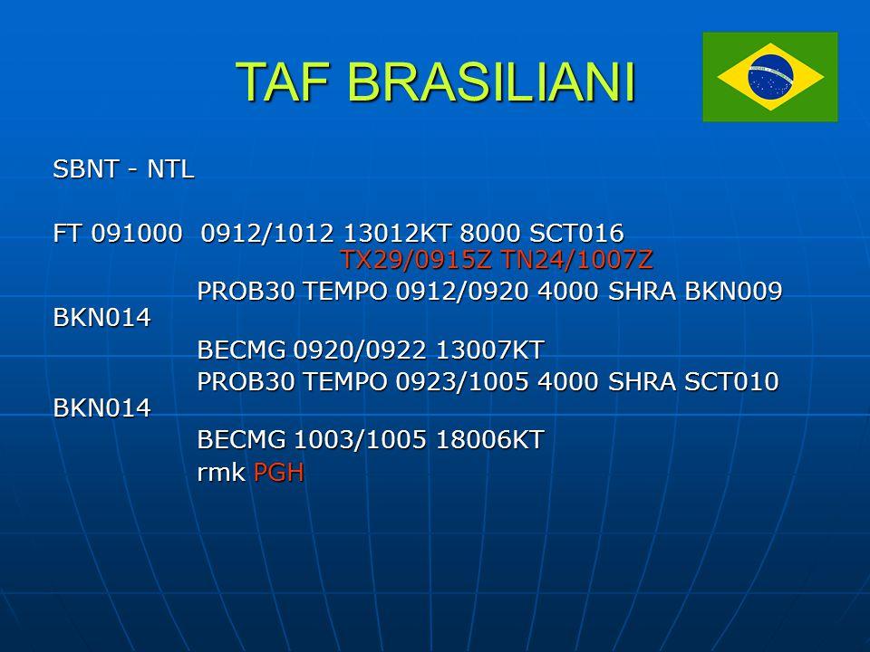 TAF BRASILIANI SBNT - NTL FT 091000 0912/1012 13012KT 8000 SCT016 TX29/0915Z TN24/1007Z PROB30 TEMPO 0912/0920 4000 SHRA BKN009 BKN014 PROB30 TEMPO 0912/0920 4000 SHRA BKN009 BKN014 BECMG 0920/0922 13007KT BECMG 0920/0922 13007KT PROB30 TEMPO 0923/1005 4000 SHRA SCT010 BKN014 PROB30 TEMPO 0923/1005 4000 SHRA SCT010 BKN014 BECMG 1003/1005 18006KT BECMG 1003/1005 18006KT rmk PGH rmk PGH