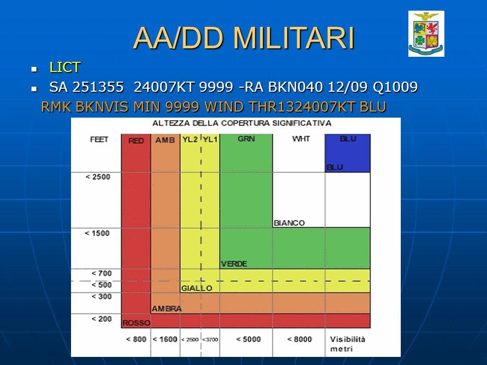 AA/DD MILITARI LICT LICT SA 251355 24007KT 9999 -RA BKN040 12/09 Q1009 SA 251355 24007KT 9999 -RA BKN040 12/09 Q1009 RMK BKNVIS MIN 9999 WIND THR1324007KT BLU RMK BKNVIS MIN 9999 WIND THR1324007KT BLU