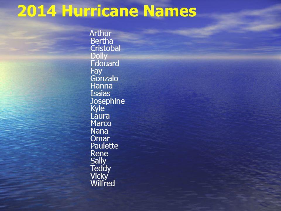 2014 Hurricane Names Arthur Bertha Cristobal Dolly Edouard Fay Gonzalo Hanna Isaias Josephine Kyle Laura Marco Nana Omar Paulette Rene Sally Teddy Vicky Wilfred