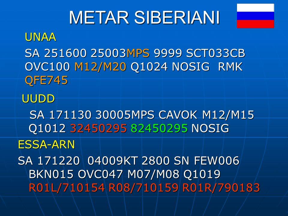 METAR SIBERIANI UNAA SA 251600 25003MPS 9999 SCT033CB OVC100 M12/M20 Q1024 NOSIG RMK QFE745 UUDD UUDD SA 171130 30005MPS CAVOK M12/M15 Q1012 32450295 82450295 NOSIG SA 171130 30005MPS CAVOK M12/M15 Q1012 32450295 82450295 NOSIGESSA-ARN SA 171220 04009KT 2800 SN FEW006 BKN015 OVC047 M07/M08 Q1019 R01L/710154 R08/710159 R01R/790183