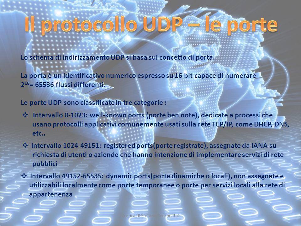 A cura di Stefano Scarpellini Lo schema di indirizzamento UDP si basa sul concetto di porta. La porta è un identificativo numerico espresso su 16 bit