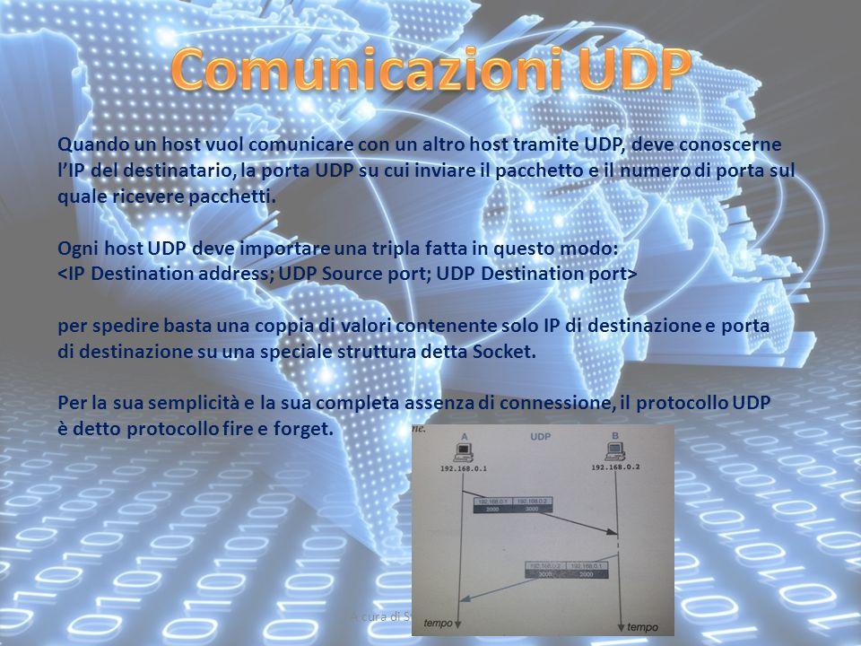 A cura di Stefano Scarpellini Quando un host vuol comunicare con un altro host tramite UDP, deve conoscerne l'IP del destinatario, la porta UDP su cui