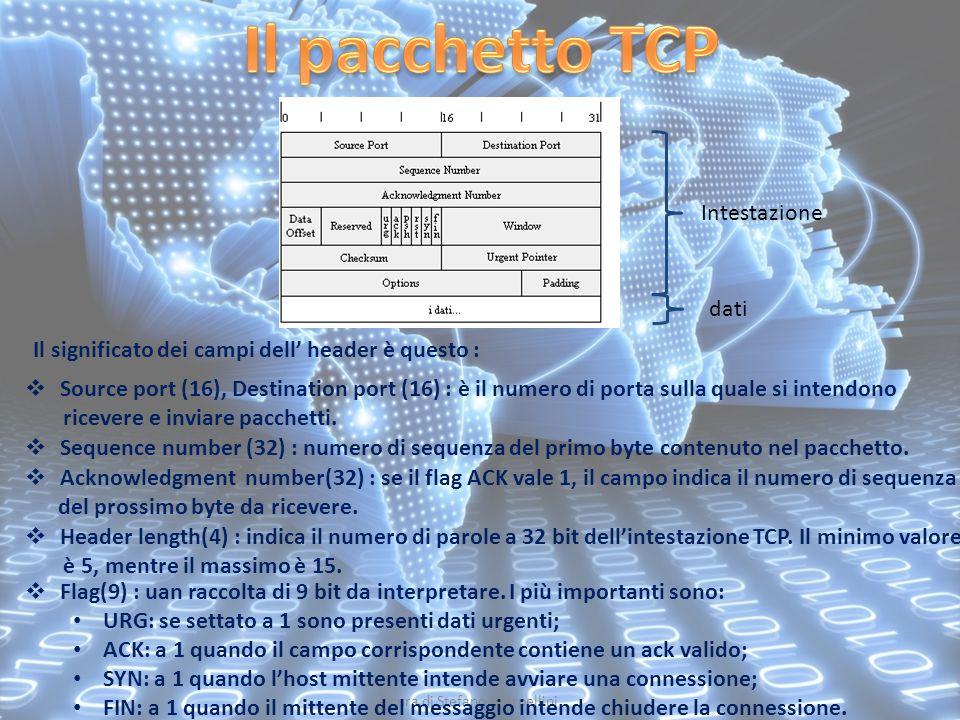 A cura di Stefano Scarpellini Intestazione dati Il significato dei campi dell' header è questo :  Source port (16), Destination port (16) : è il nume