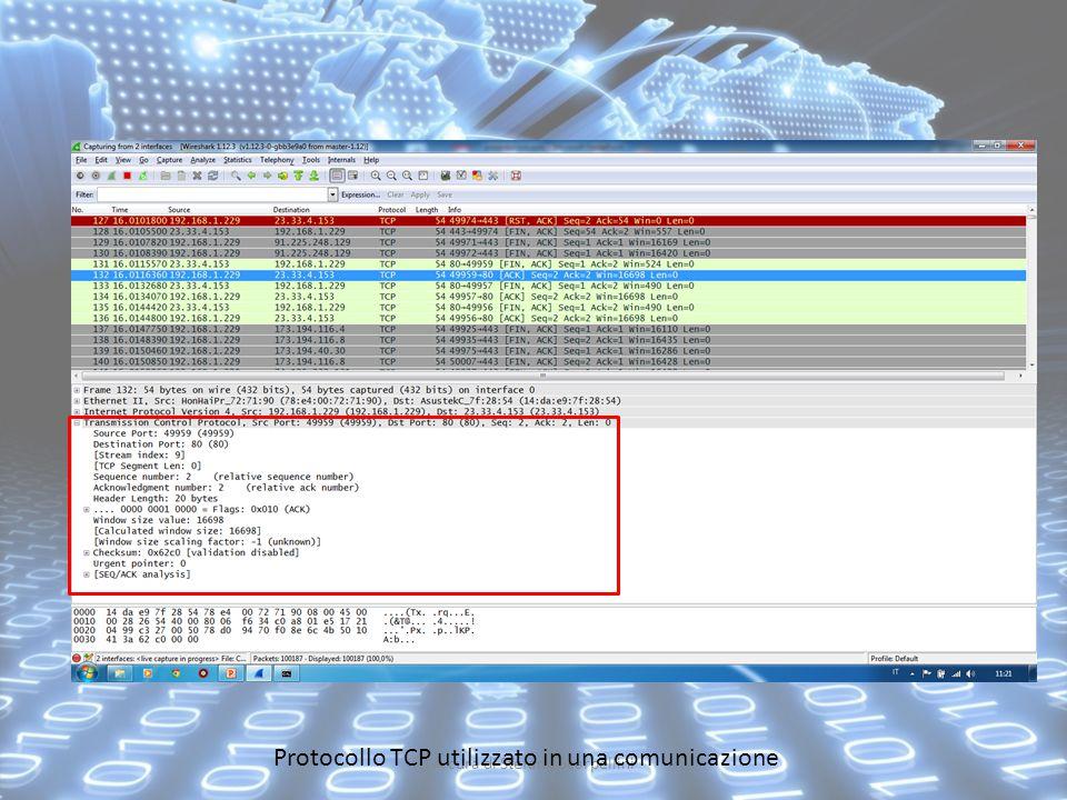 A cura di Stefano Scarpellini Protocollo TCP utilizzato in una comunicazione