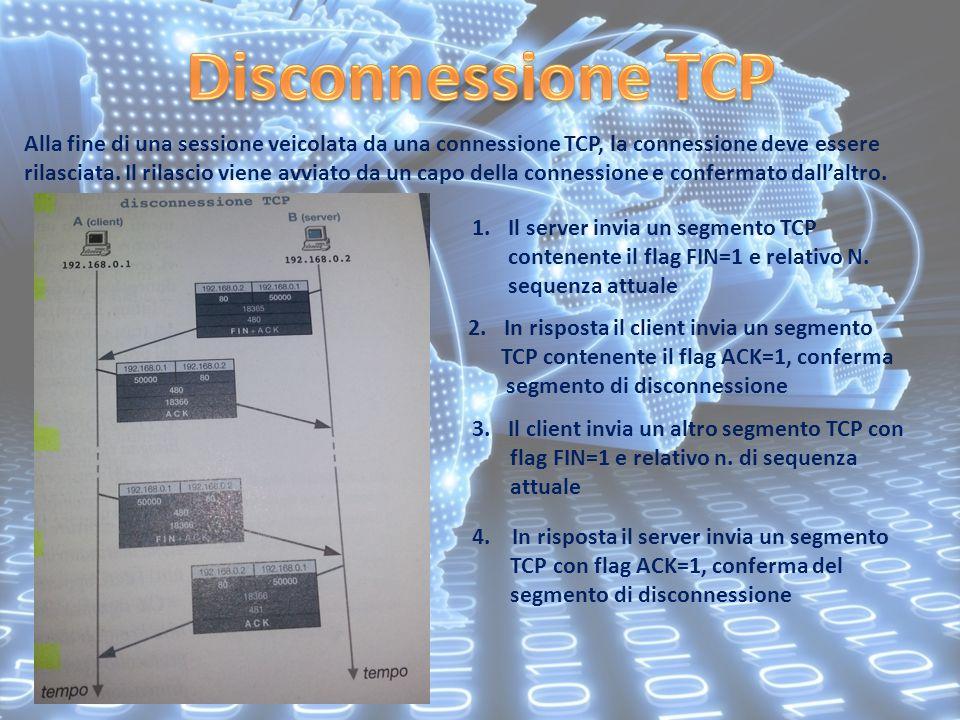 Alla fine di una sessione veicolata da una connessione TCP, la connessione deve essere rilasciata. Il rilascio viene avviato da un capo della connessi