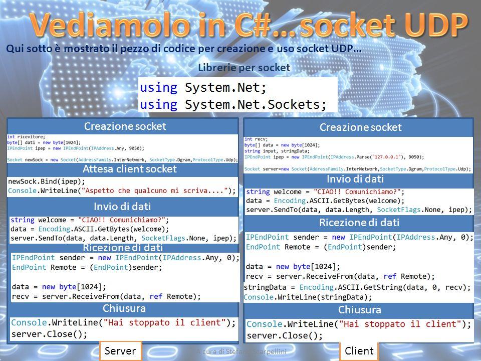 A cura di Stefano Scarpellini Qui sotto è mostrato il pezzo di codice per creazione e uso socket UDP… ServerClient Chiusura Creazione socket Invio di
