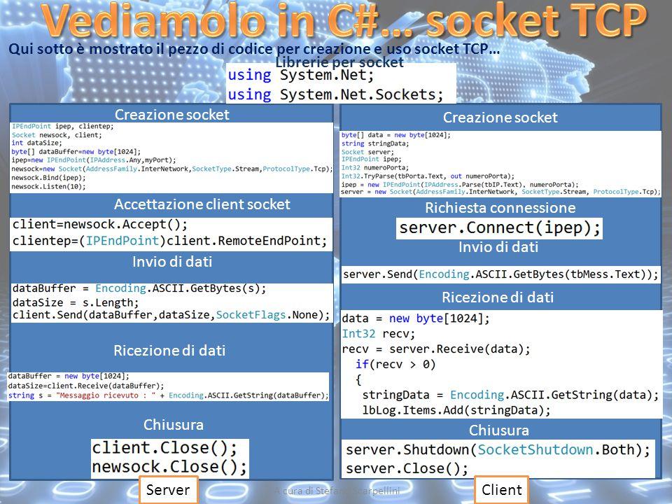 A cura di Stefano Scarpellini Qui sotto è mostrato il pezzo di codice per creazione e uso socket TCP… Librerie per socket Chiusura Creazione socket In