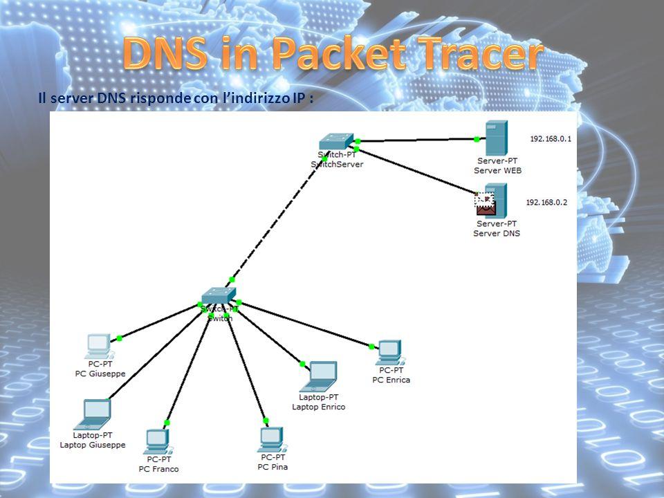 A cura di Stefano Scarpellini Il server DNS risponde con l'indirizzo IP :