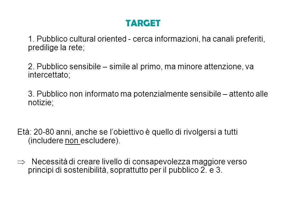 TARGET 1. Pubblico cultural oriented - cerca informazioni, ha canali preferiti, predilige la rete; 2. Pubblico sensibile – simile al primo, ma minore