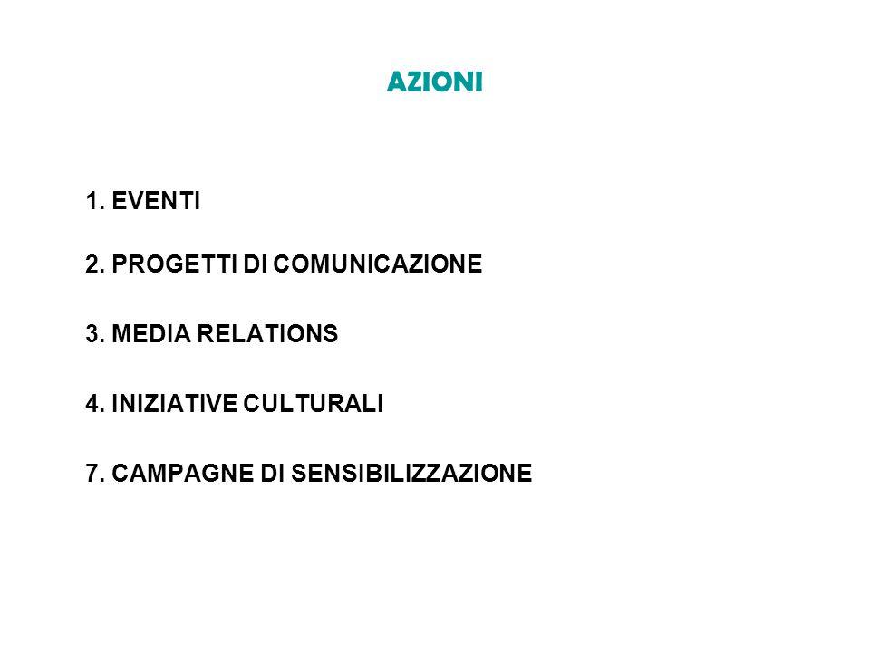 AZIONI 1. EVENTI 2. PROGETTI DI COMUNICAZIONE 3. MEDIA RELATIONS 4. INIZIATIVE CULTURALI 7. CAMPAGNE DI SENSIBILIZZAZIONE