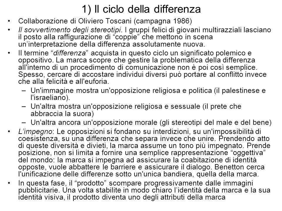 1) Il ciclo della differenza Collaborazione di Oliviero Toscani (campagna 1986) Il sovvertimento degli stereotipi. I gruppi felici di giovani multiraz