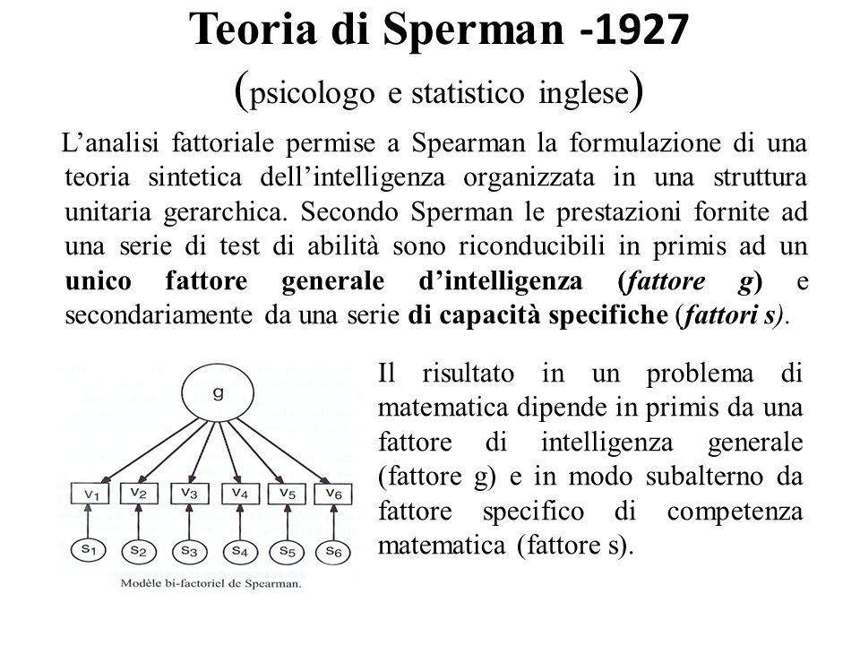 Teoria di Sperman -1927 ( psicologo e statistico inglese ) L'analisi fattoriale permise a Spearman la formulazione di una teoria sintetica dell'intell