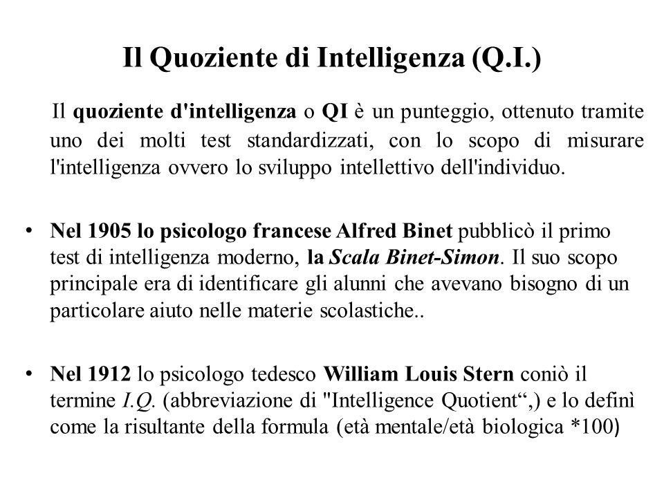 Il Quoziente di Intelligenza (Q.I.) Il quoziente d'intelligenza o QI è un punteggio, ottenuto tramite uno dei molti test standardizzati, con lo scopo