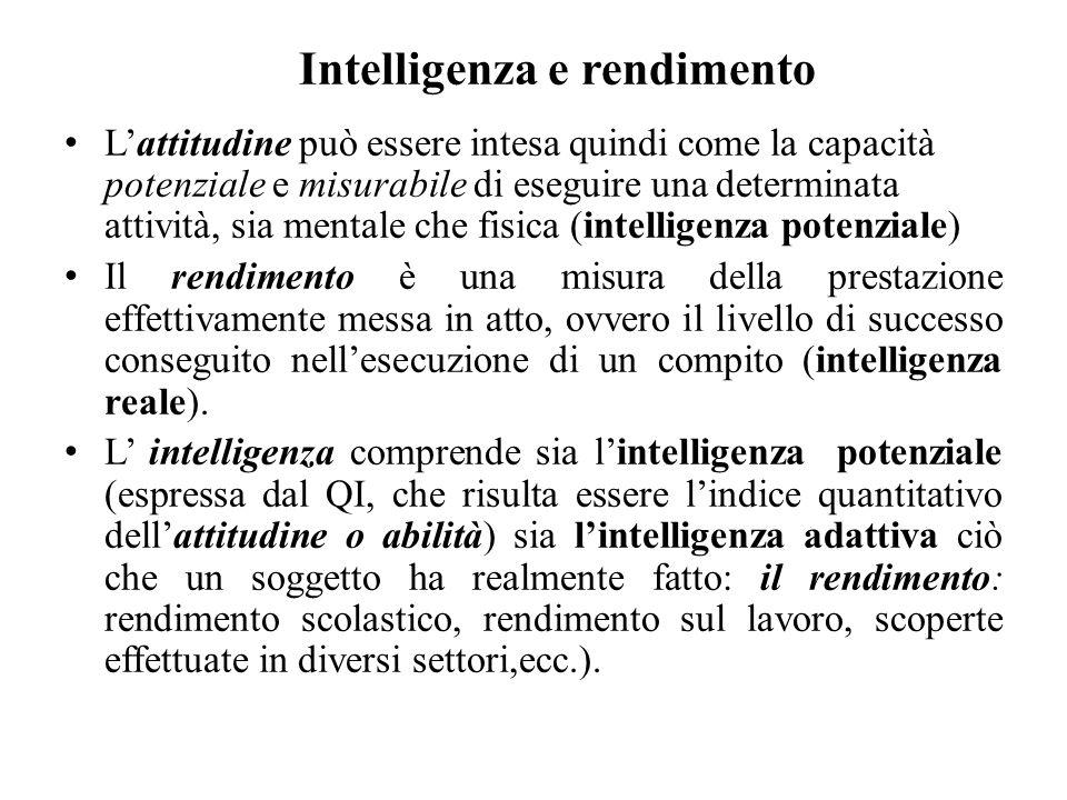 Le ricerche hanno dimostrato che soggetti che presentano lo stesso punteggio nel QI (attitudine o intelligenza potenziale) possono avere un diverso rendimento (intelligenza reale): ad esempio rendimento scolastico o lavorativo (Di Fabio, 1998).