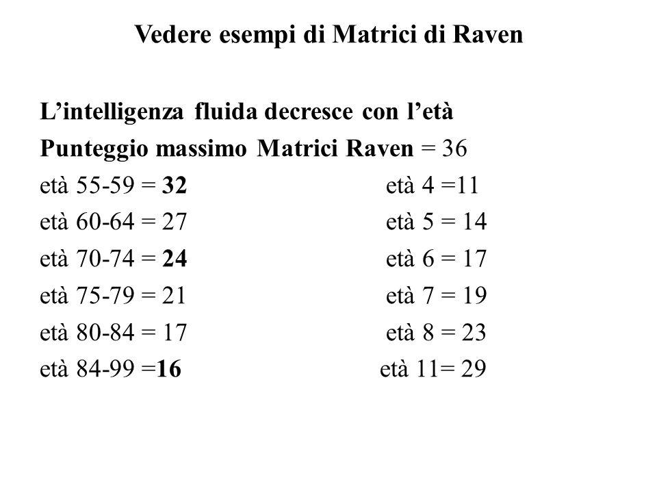 Vedere esempi di Matrici di Raven L'intelligenza fluida decresce con l'età Punteggio massimo Matrici Raven = 36 età 55-59 = 32 età 4 =11 età 60-64 = 2