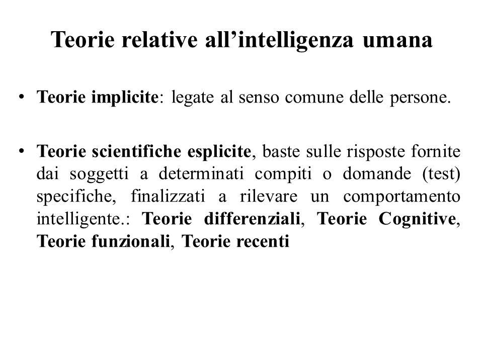 Teorie relative all'intelligenza umana Teorie implicite: legate al senso comune delle persone. Teorie scientifiche esplicite, baste sulle risposte for