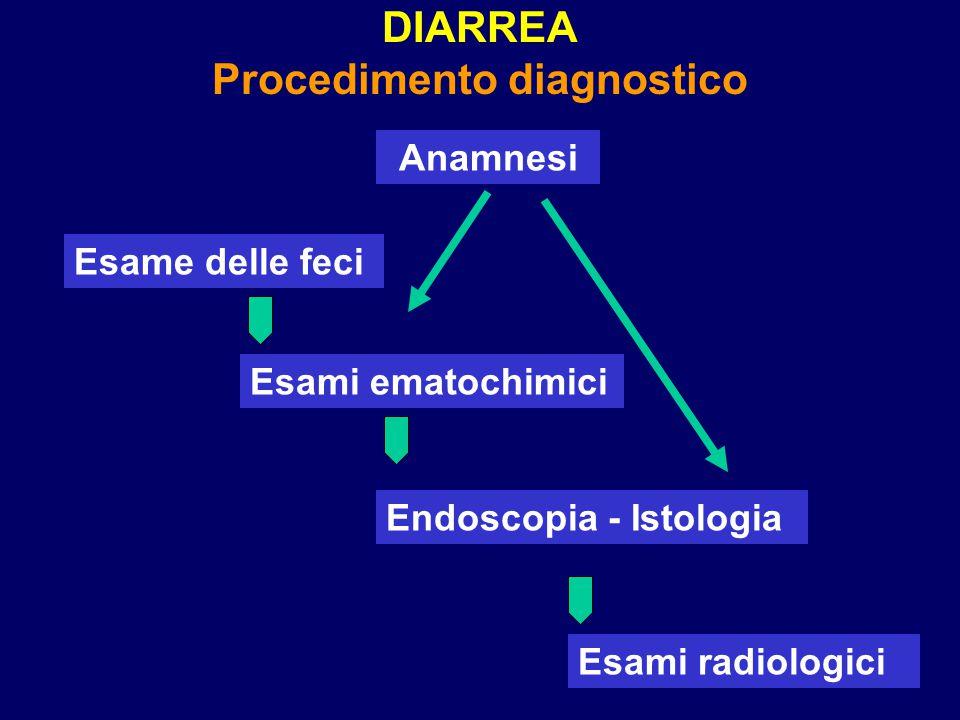 DIARREA Procedimento diagnostico Esame delle feci Esami ematochimici Endoscopia - Istologia Esami radiologici Anamnesi