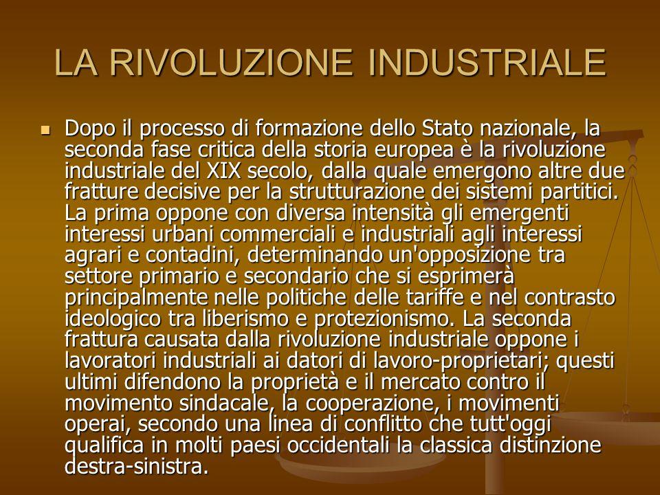 LA RIVOLUZIONE INDUSTRIALE Dopo il processo di formazione dello Stato nazionale, la seconda fase critica della storia europea è la rivoluzione industriale del XIX secolo, dalla quale emergono altre due fratture decisive per la strutturazione dei sistemi partitici.