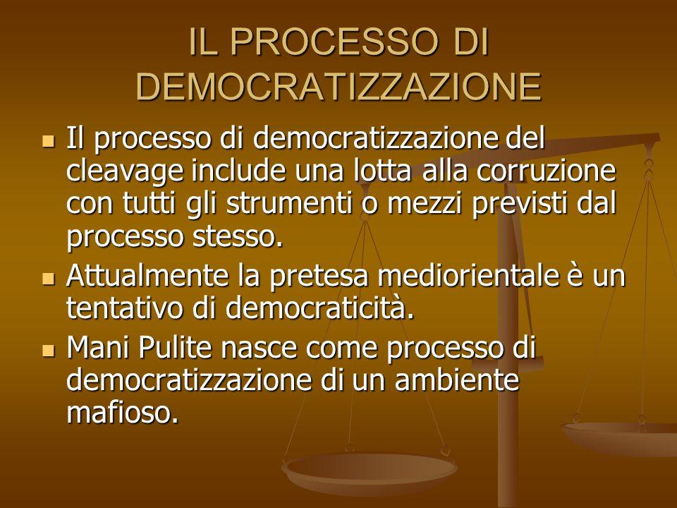 IL PROCESSO DI DEMOCRATIZZAZIONE Il processo di democratizzazione del cleavage include una lotta alla corruzione con tutti gli strumenti o mezzi previsti dal processo stesso.