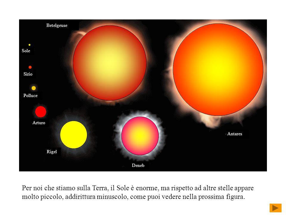 Sole Polluce Sirio Arturo Rigel Deneb Antares Betelgeuse Per noi che stiamo sulla Terra, il Sole è enorme, ma rispetto ad altre stelle appare molto piccolo, addirittura minuscolo, come puoi vedere nella prossima figura.