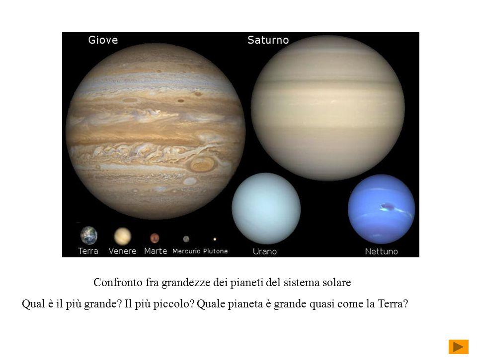 Confronto fra grandezze dei pianeti del sistema solare Qual è il più grande? Il più piccolo? Quale pianeta è grande quasi come la Terra?