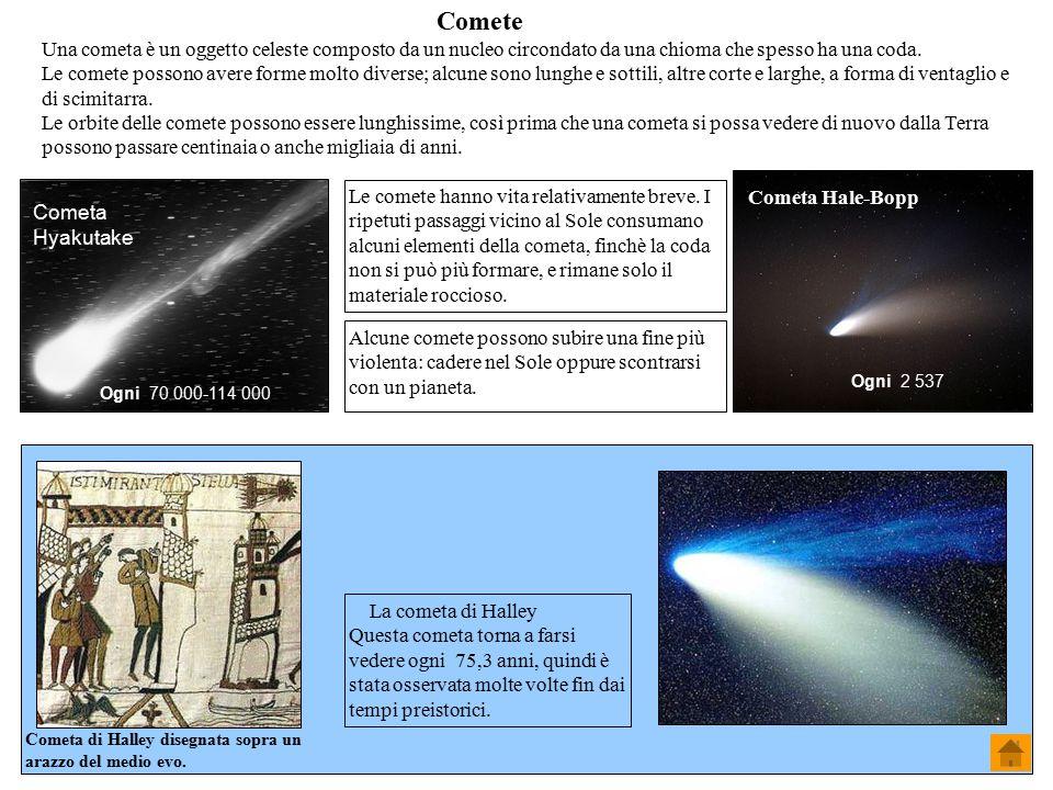 Comete Una cometa è un oggetto celeste composto da un nucleo circondato da una chioma che spesso ha una coda. Le comete possono avere forme molto dive