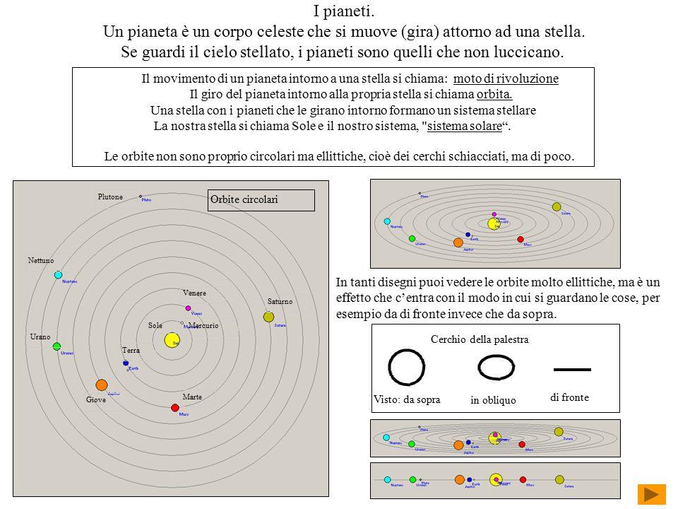 I pianeti. Un pianeta è un corpo celeste che si muove (gira) attorno ad una stella. Se guardi il cielo stellato, i pianeti sono quelli che non luccica